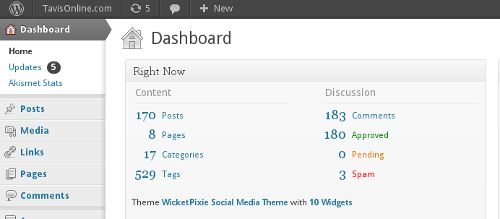 Sample WordPress dashboard