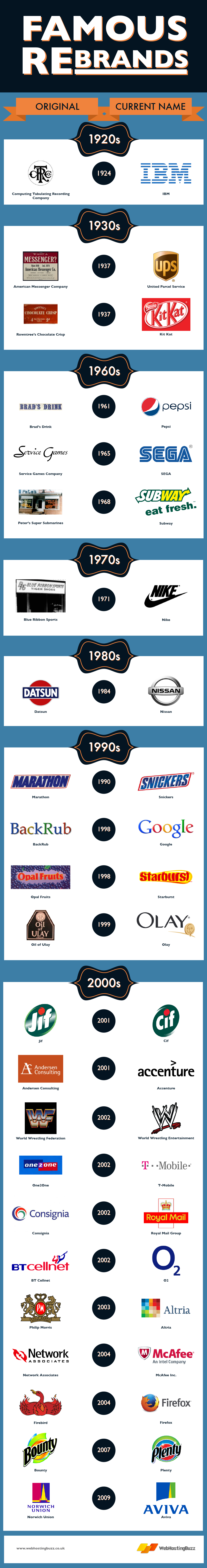 Most famous rebrands infographic