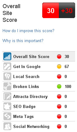 Attracta SEO Tool - toolbar